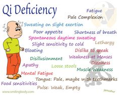 Could you have a Qi deficiency?_0